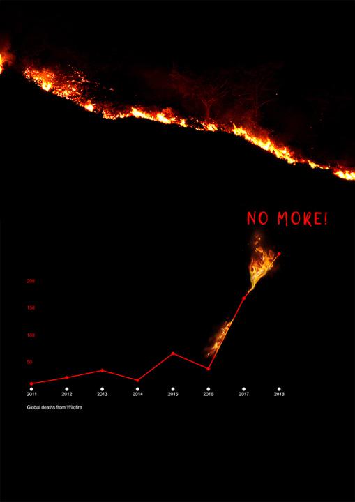 Sergei Pleshkov - Wildfire